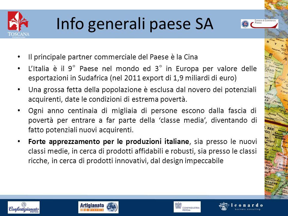 Info generali paese SA Il principale partner commerciale del Paese è la Cina.