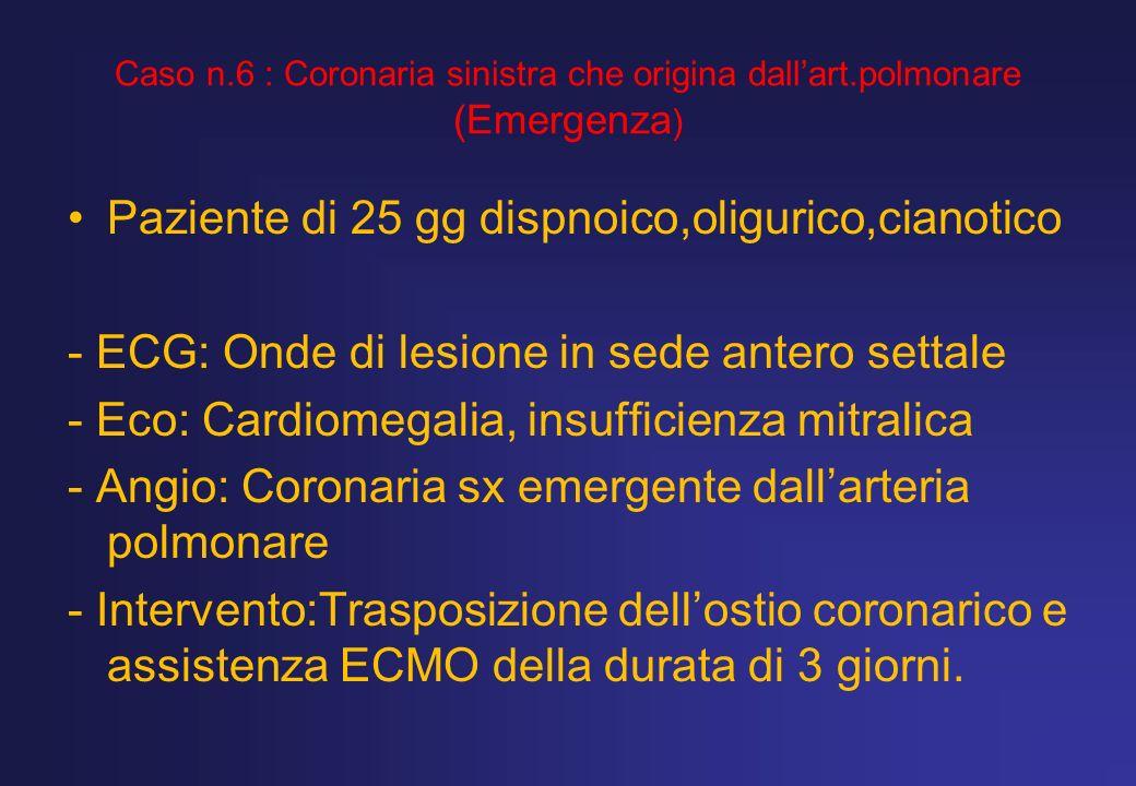 Paziente di 25 gg dispnoico,oligurico,cianotico