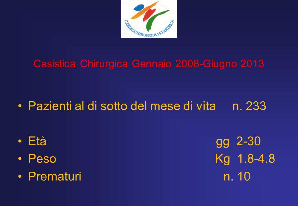 Casistica Chirurgica Gennaio 2008-Giugno 2013