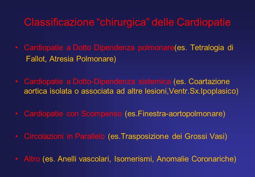 Classificazione chirurgica delle Cardiopatie