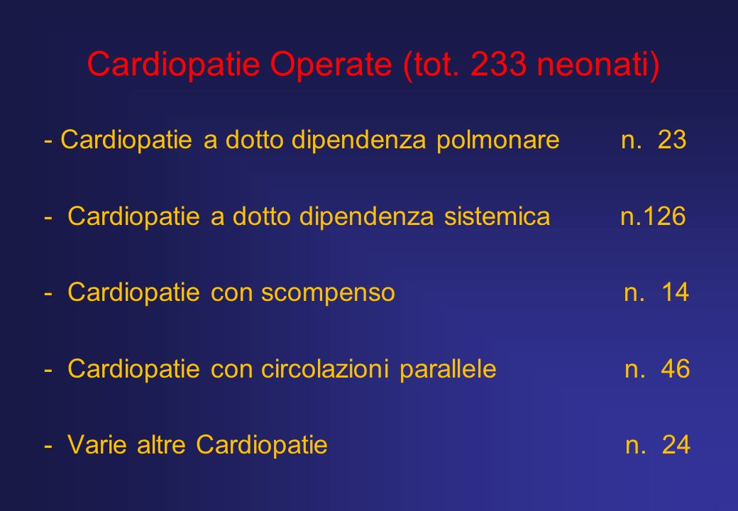 Patologie Trattate Cardiopatie Operate (tot. 233 neonati)