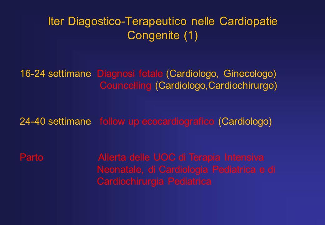 Iter Diagostico-Terapeutico nelle Cardiopatie Congenite (1)