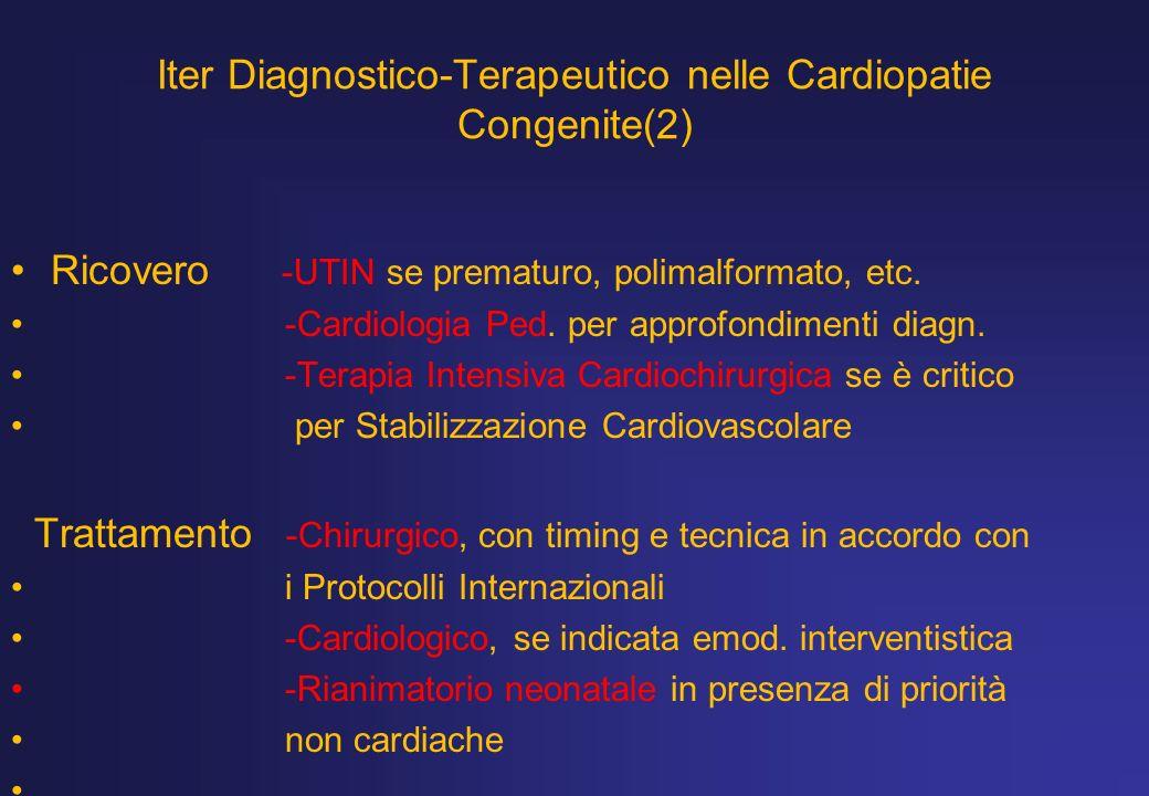 Iter Diagnostico-Terapeutico nelle Cardiopatie Congenite(2)