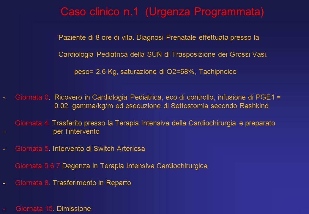 Caso clinico n.1 (Urgenza Programmata)