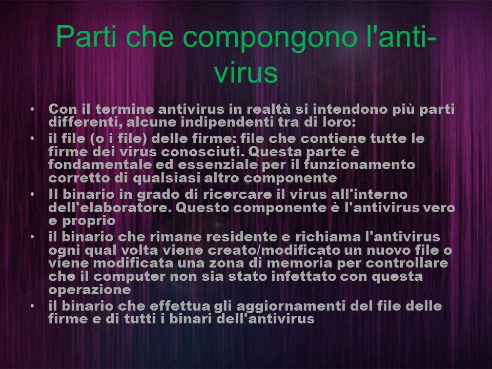 Parti che compongono l anti-virus