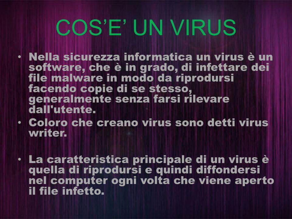 COS'E' UN VIRUS