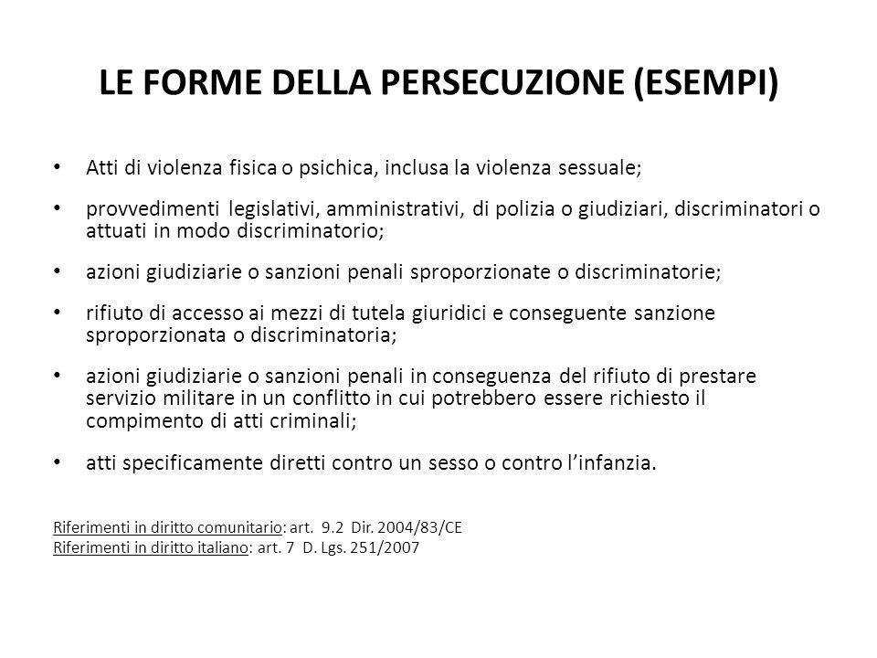 LE FORME DELLA PERSECUZIONE (ESEMPI)