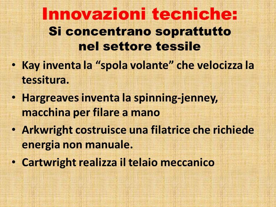Innovazioni tecniche: Si concentrano soprattutto nel settore tessile