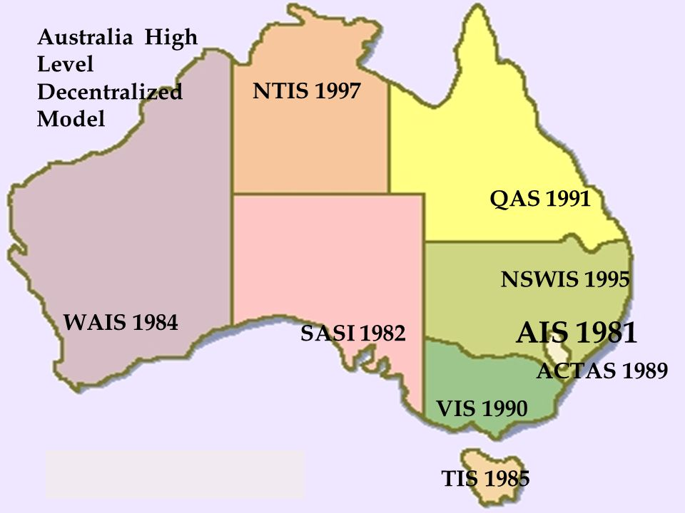AIS 1981 Australia High Level Decentralized Model NTIS 1997 QAS 1991