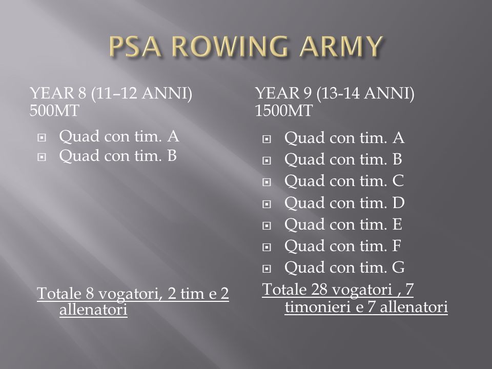 PSA ROWING ARMY Year 8 (11–12 anni) 500mt Year 9 (13-14 anni) 1500mt