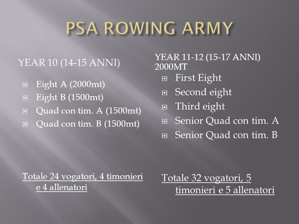 PSA ROWING ARMY Year 10 (14-15 anni) First Eight Second eight