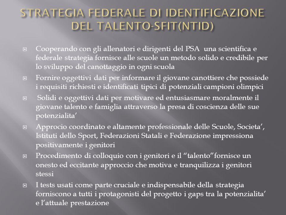 STRATEGIA FEDERALE DI IDENTIFICAZIONE DEL TALENTO-SFIT(NTID)