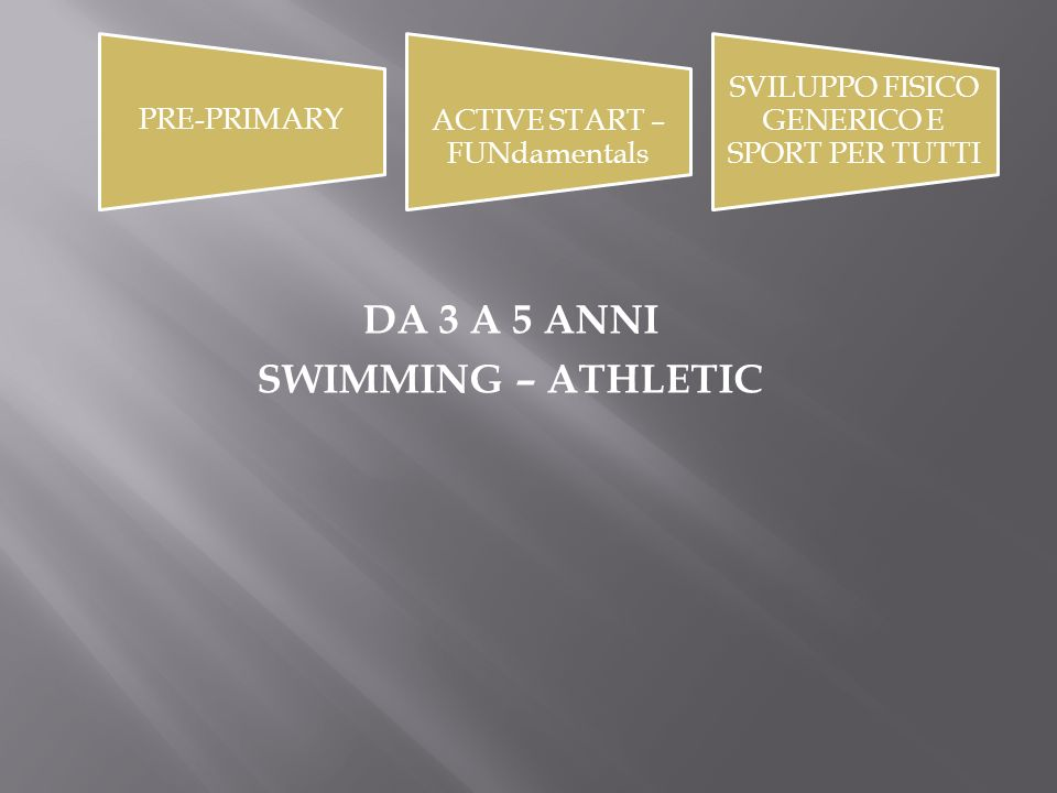 DA 3 A 5 ANNI SWIMMING – ATHLETIC