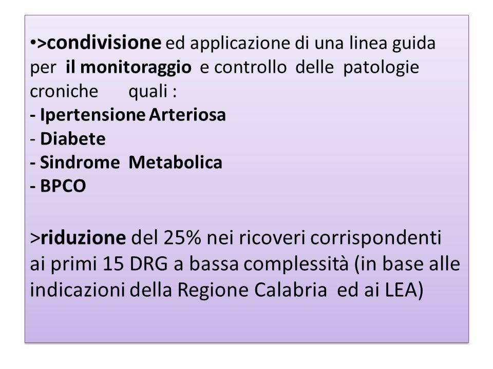 >condivisione ed applicazione di una linea guida per il monitoraggio e controllo delle patologie croniche quali : - Ipertensione Arteriosa - Diabete - Sindrome Metabolica - BPCO >riduzione del 25% nei ricoveri corrispondenti ai primi 15 DRG a bassa complessità (in base alle indicazioni della Regione Calabria ed ai LEA)