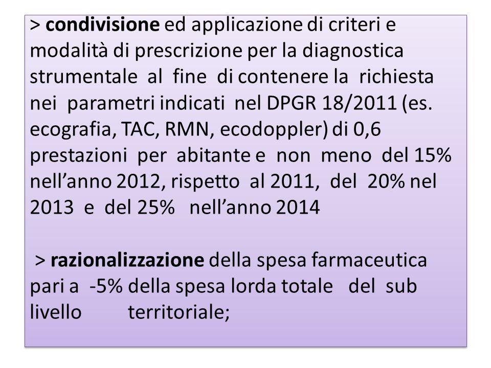 > condivisione ed applicazione di criteri e modalità di prescrizione per la diagnostica strumentale al fine di contenere la richiesta nei parametri indicati nel DPGR 18/2011 (es.