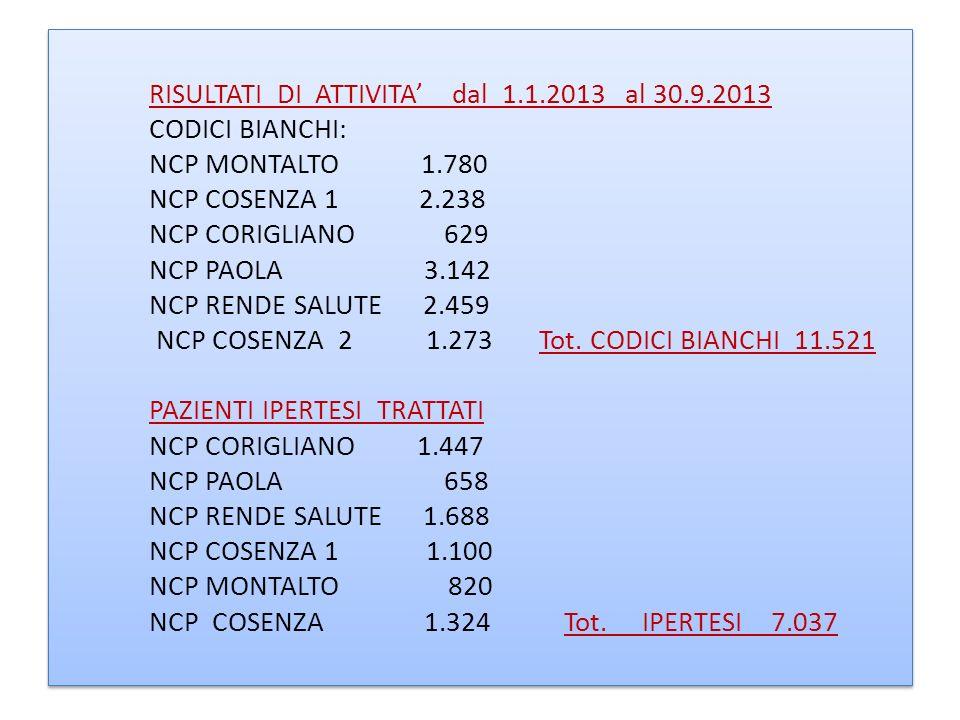 RISULTATI DI ATTIVITA' dal 1. 1. 2013 al 30. 9