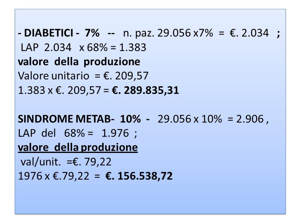 - DIABETICI - 7% -- n. paz. 29. 056 x7% = €. 2. 034 ; LAP 2