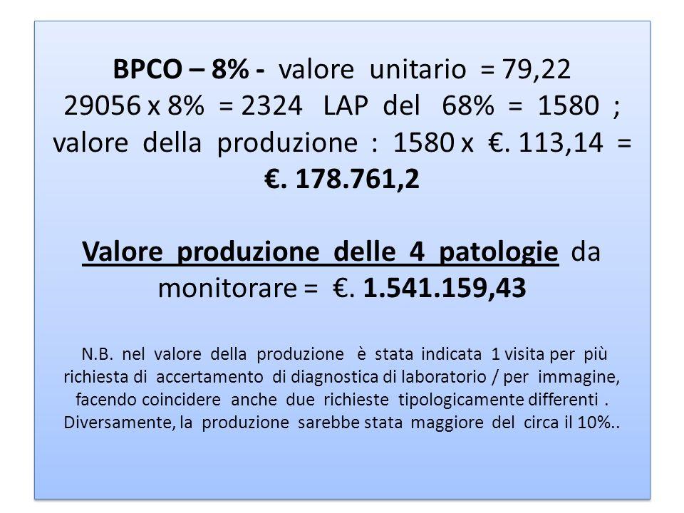 BPCO – 8% - valore unitario = 79,22 29056 x 8% = 2324 LAP del 68% = 1580 ; valore della produzione : 1580 x €.
