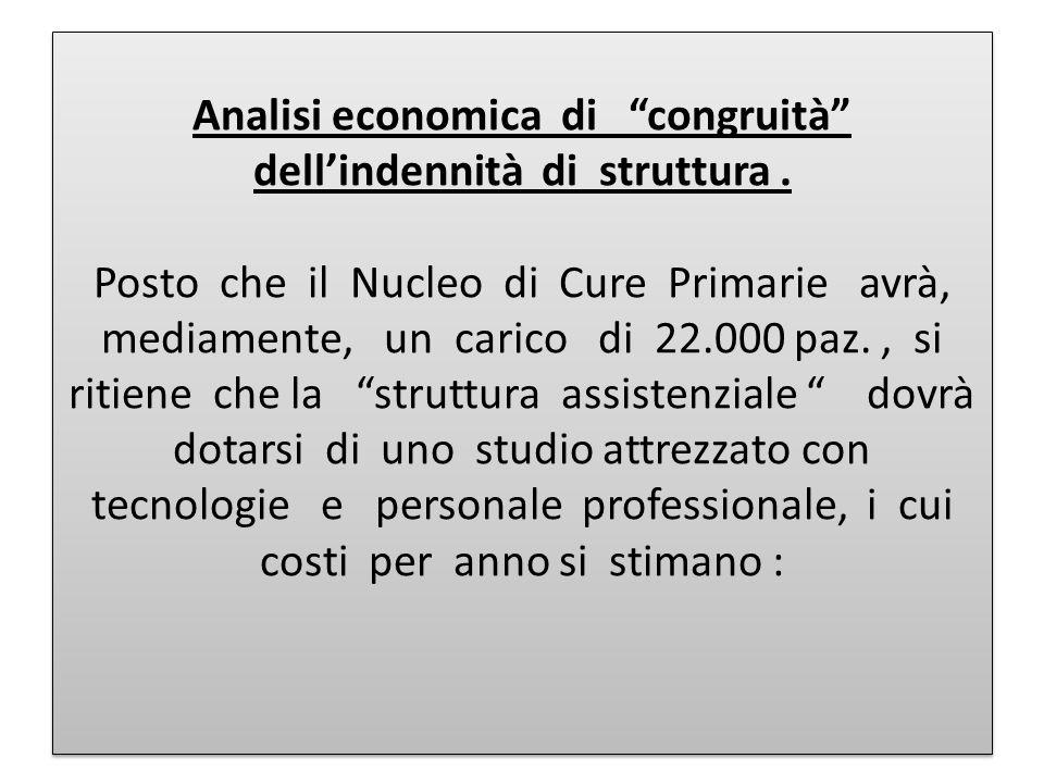 Analisi economica di congruità dell'indennità di struttura