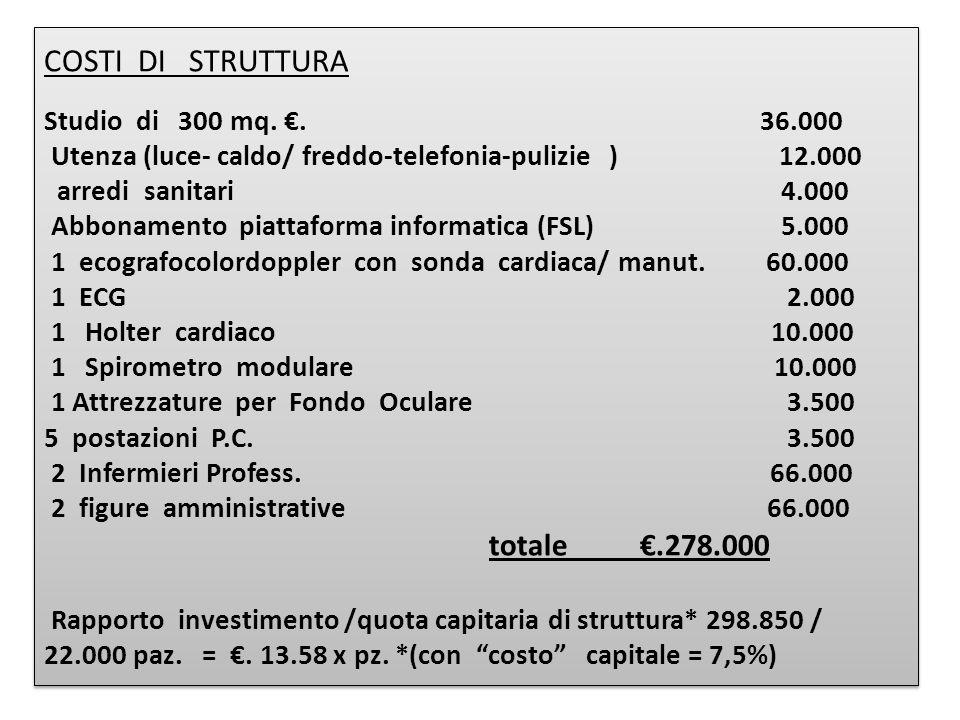COSTI DI STRUTTURA Studio di 300 mq. €. 36