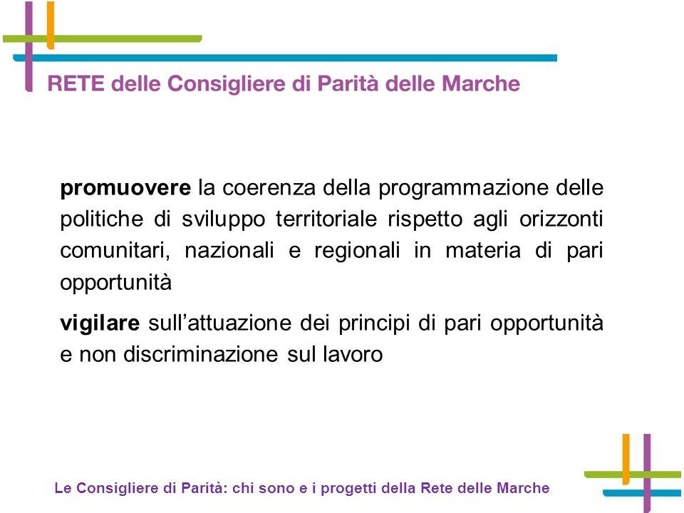 promuovere la coerenza della programmazione delle politiche di sviluppo territoriale rispetto agli orizzonti comunitari, nazionali e regionali in materia di pari opportunità