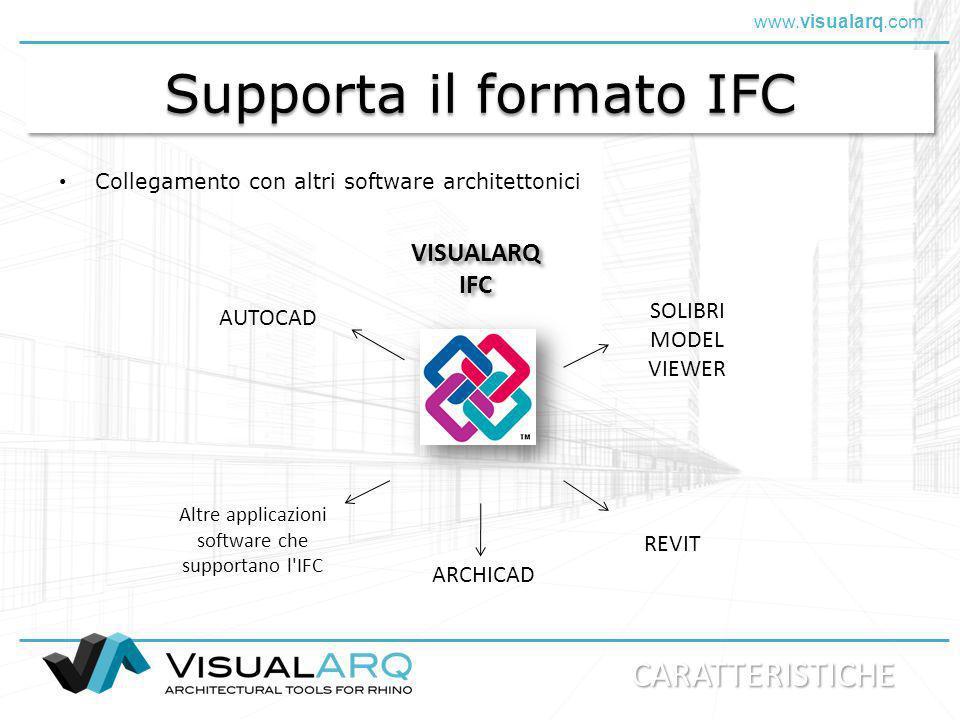 Supporta il formato IFC