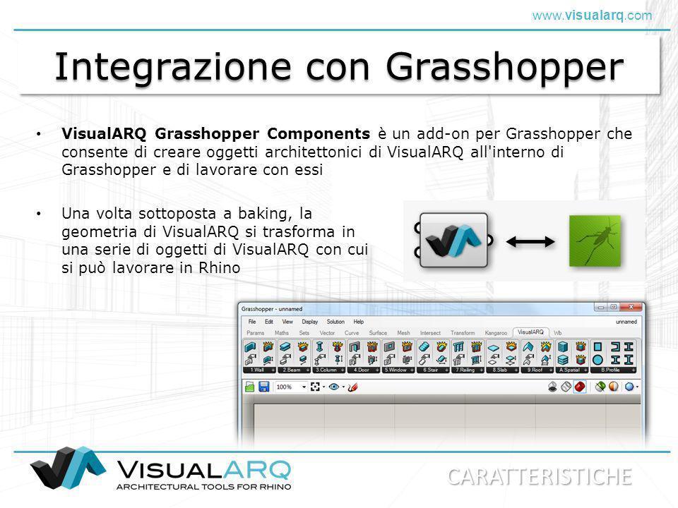 Integrazione con Grasshopper