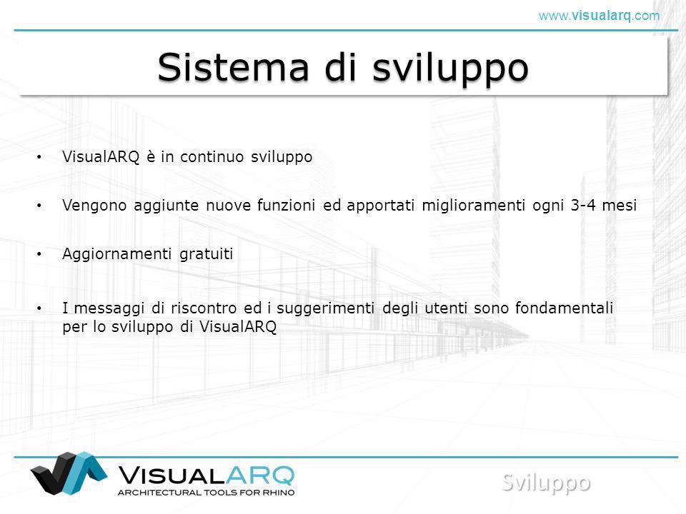 Sistema di sviluppo Sviluppo VisualARQ è in continuo sviluppo