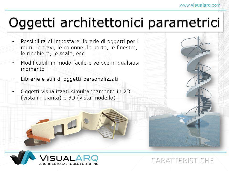 Oggetti architettonici parametrici