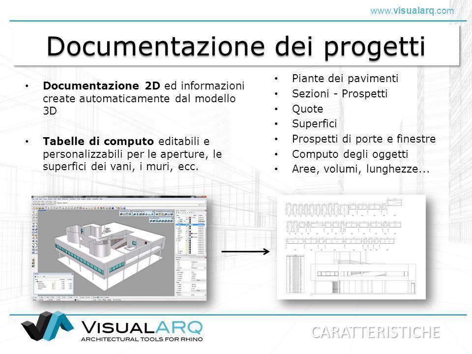 Documentazione dei progetti