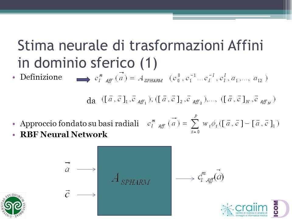Stima neurale di trasformazioni Affini in dominio sferico (1)