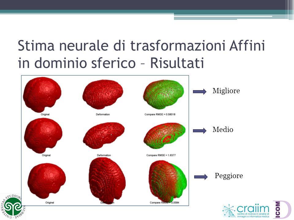 Stima neurale di trasformazioni Affini in dominio sferico – Risultati