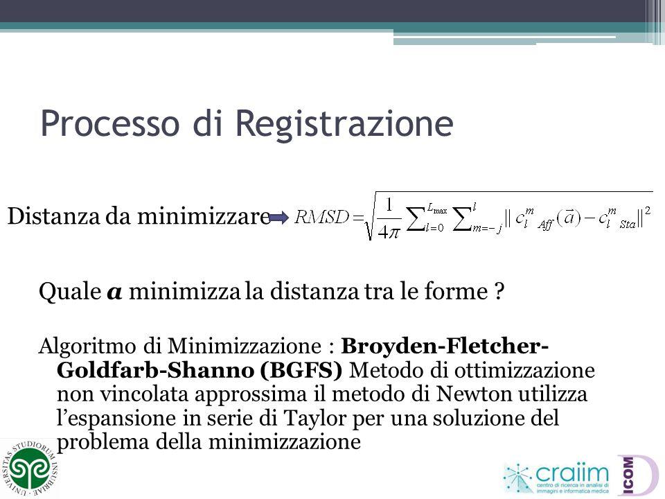 Processo di Registrazione