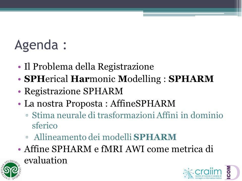 Agenda : Il Problema della Registrazione