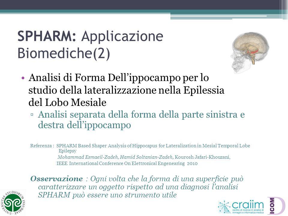 SPHARM: Applicazione Biomediche(2)