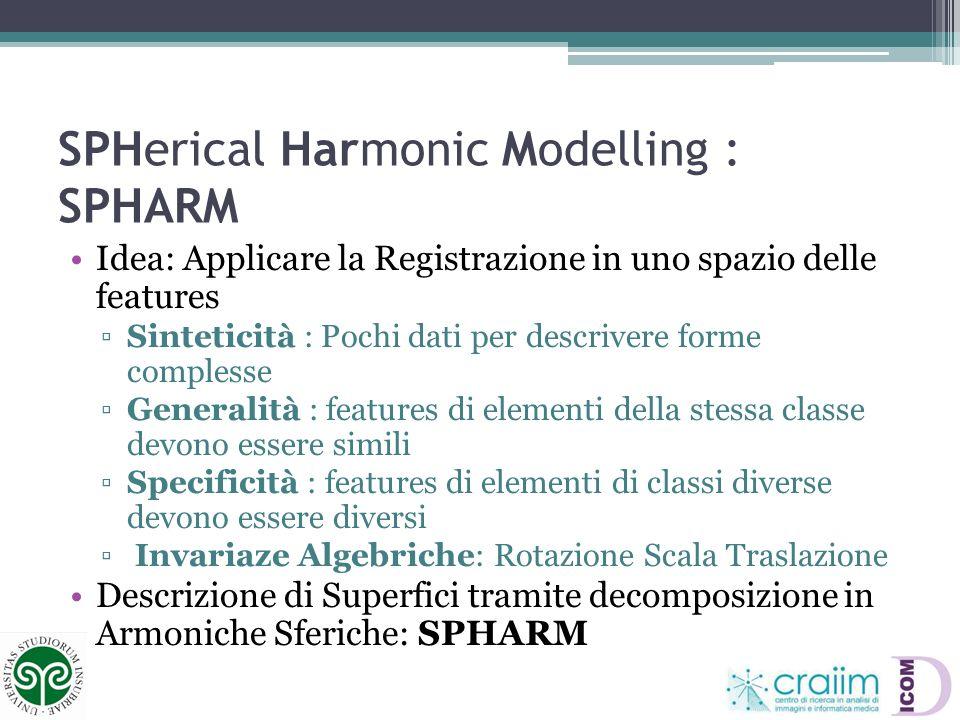 SPHerical Harmonic Modelling : SPHARM