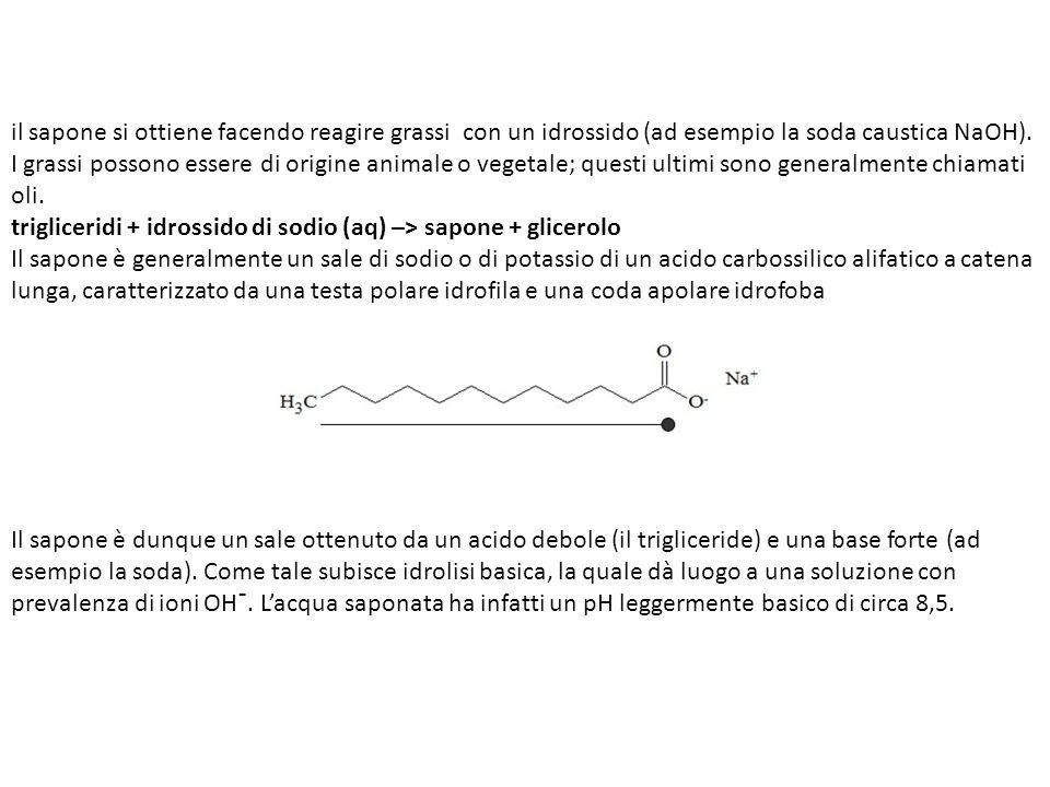 il sapone si ottiene facendo reagire grassi con un idrossido (ad esempio la soda caustica NaOH). I grassi possono essere di origine animale o vegetale; questi ultimi sono generalmente chiamati oli.