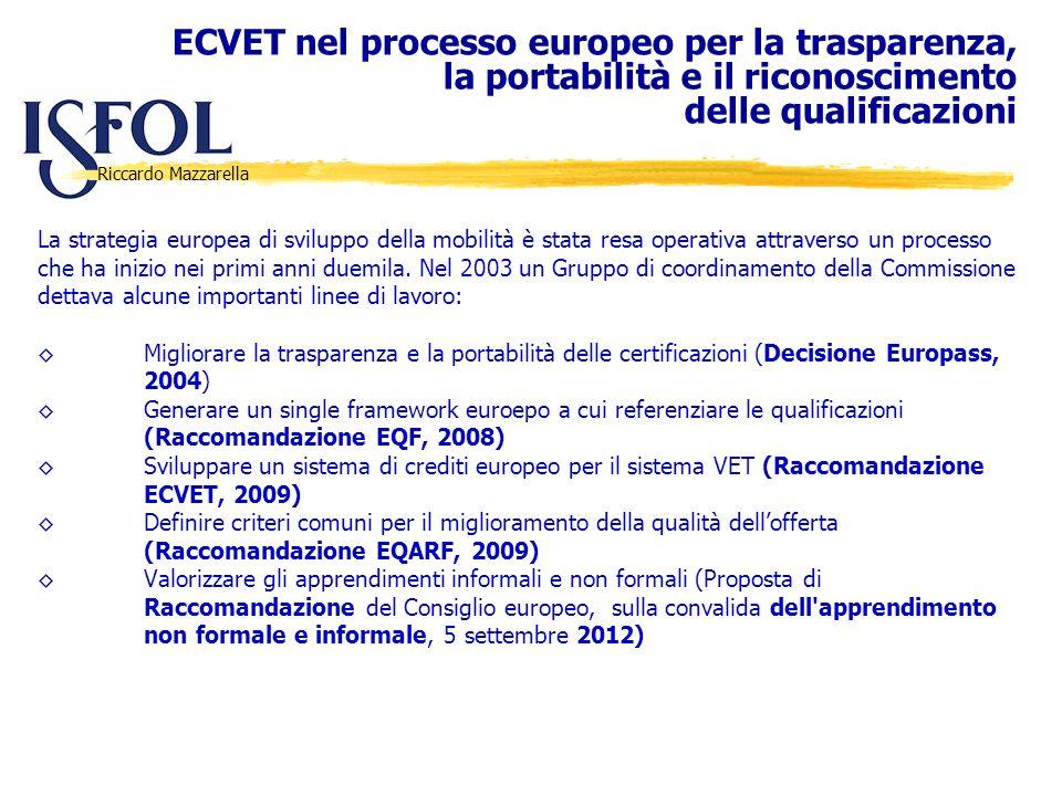 ECVET nel processo europeo per la trasparenza,