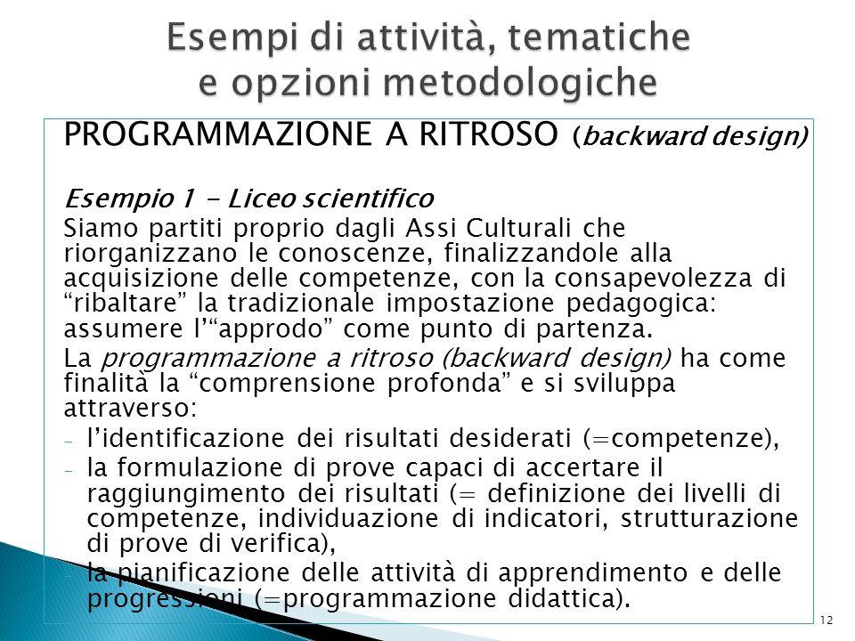 Esempi di attività, tematiche e opzioni metodologiche
