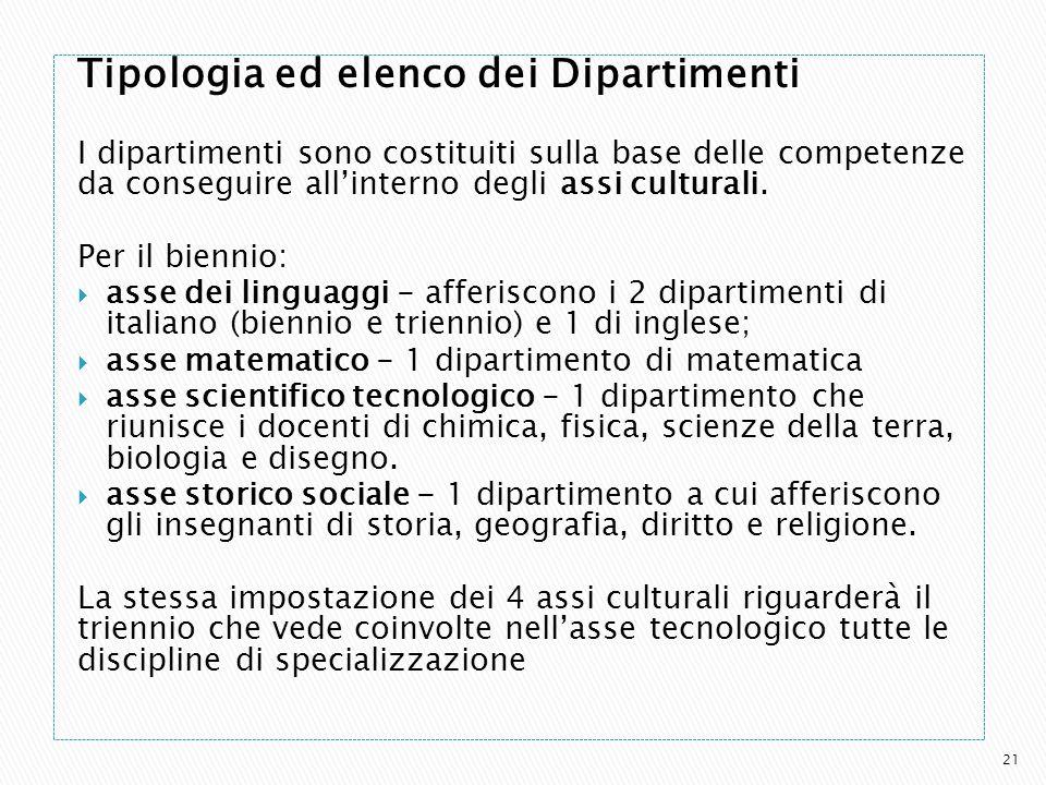 Tipologia ed elenco dei Dipartimenti