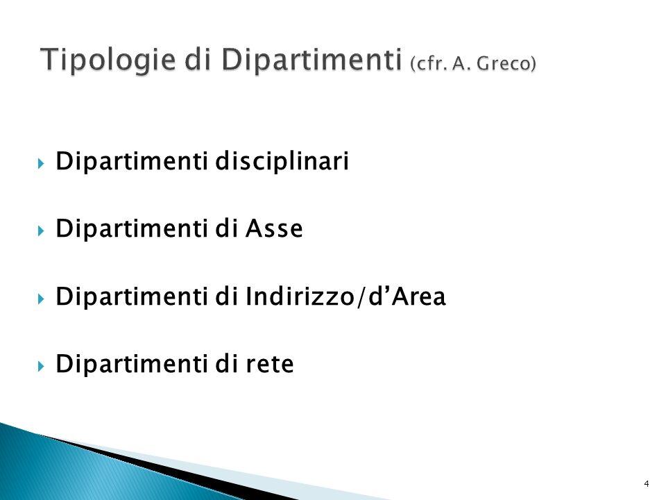 Tipologie di Dipartimenti (cfr. A. Greco)