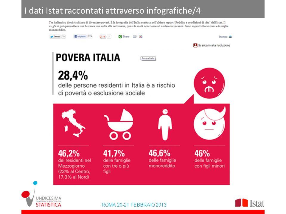 I dati Istat raccontati attraverso infografiche/4