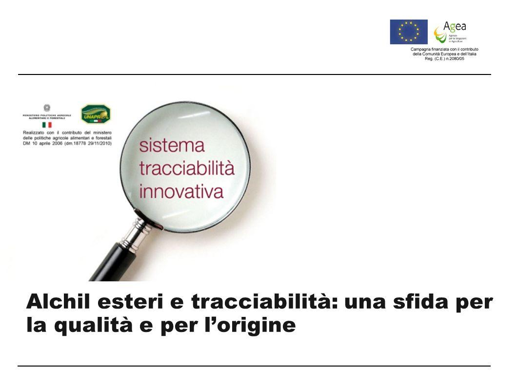 Alchil esteri e tracciabilità: una sfida per la qualità e per l'origine
