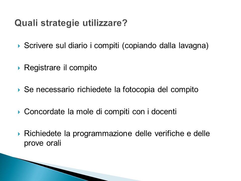 Quali strategie utilizzare