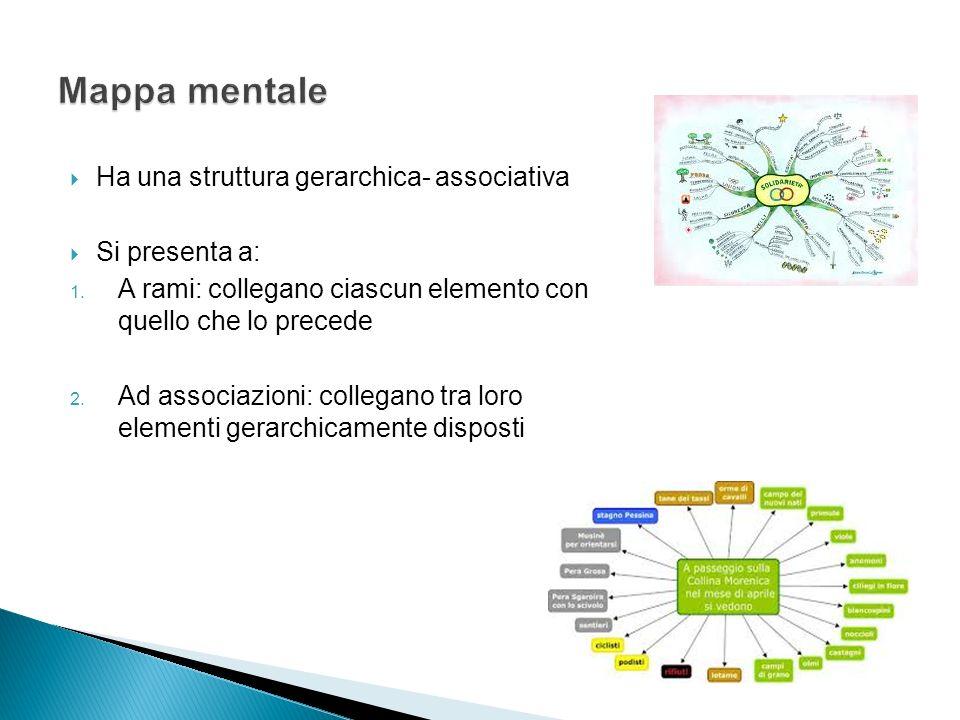 Mappa mentale Ha una struttura gerarchica- associativa Si presenta a: