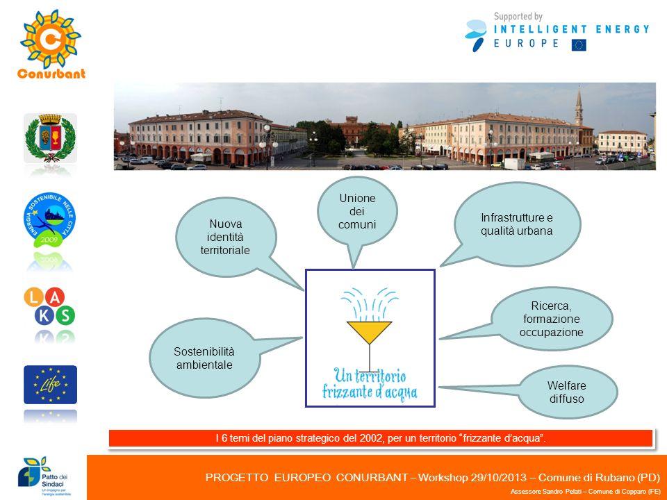 Infrastrutture e qualità urbana Nuova identità territoriale