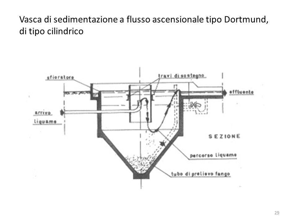 Vasca di sedimentazione a flusso ascensionale tipo Dortmund, di tipo cilindrico