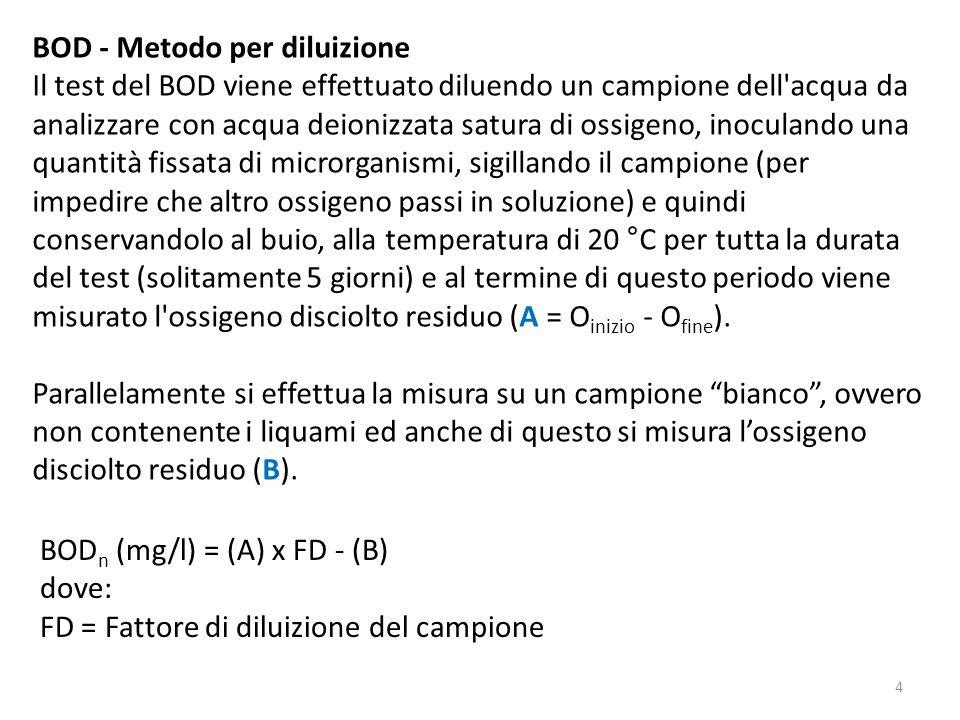 BOD - Metodo per diluizione