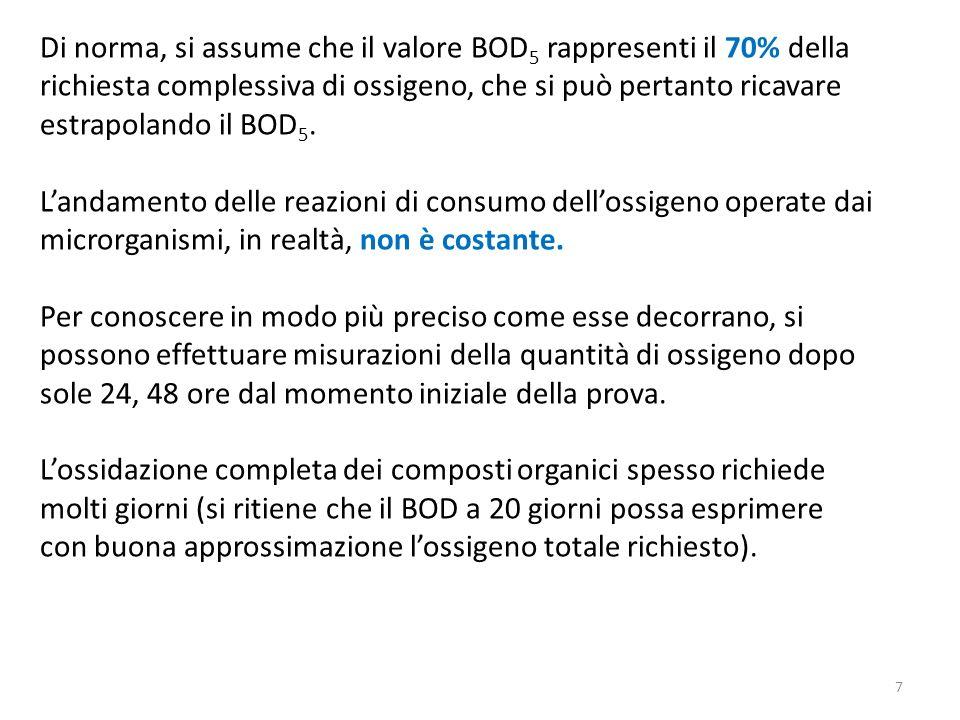 Di norma, si assume che il valore BOD5 rappresenti il 70% della richiesta complessiva di ossigeno, che si può pertanto ricavare estrapolando il BOD5.