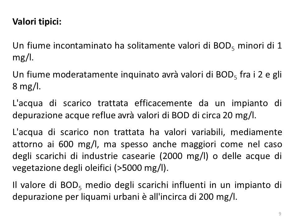Valori tipici: Un fiume incontaminato ha solitamente valori di BOD5 minori di 1 mg/l.